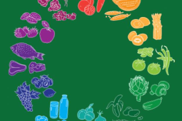 რომელი ვიტამინი სჭირდება თქვენს ორგანიზმს ყველაზე მეტად?